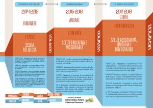 infografica_Pagina_1